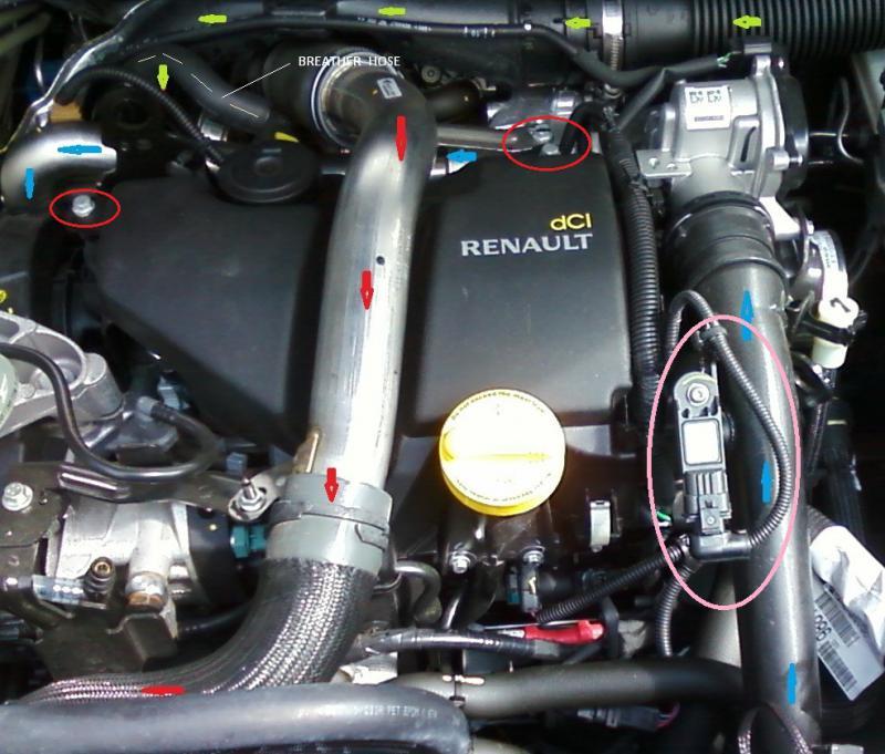 Renault Forums :: Independent Renault forum