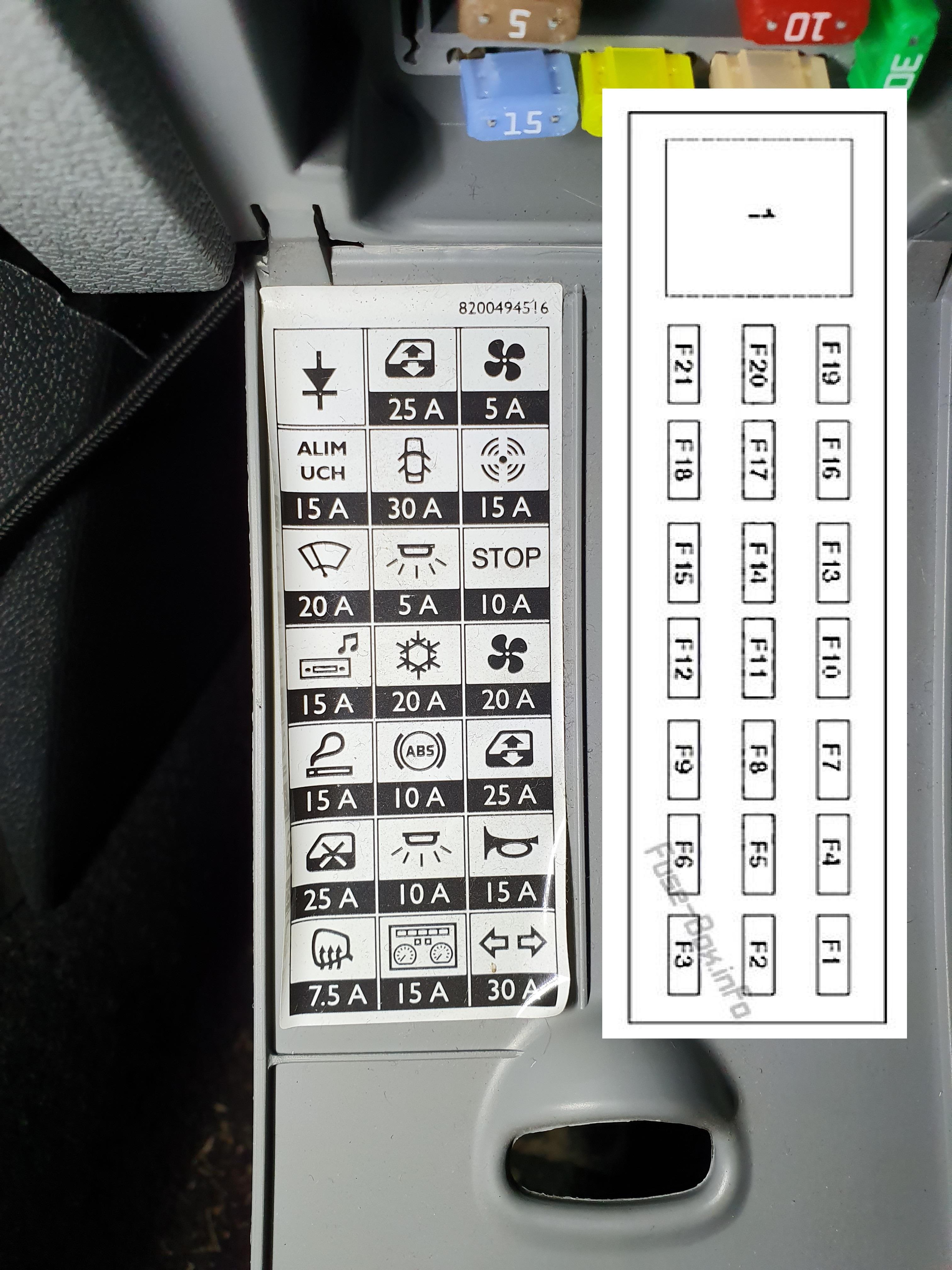 Renault Clio Fuse Box Diagram 1999
